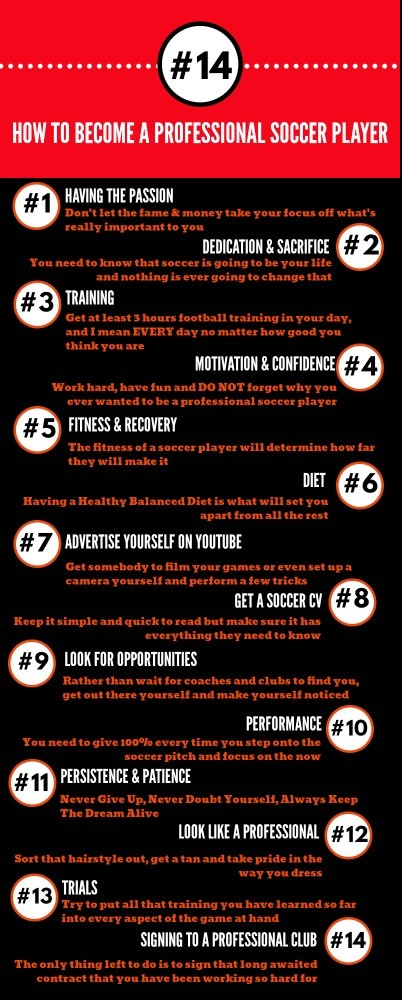 14 actions showing how to become a professional soccer player infographic