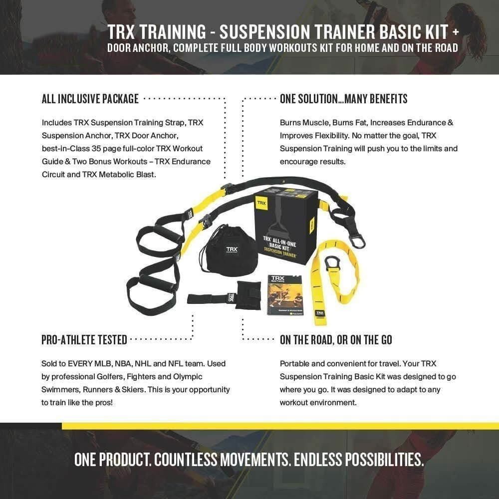 A detailed list of what the TRX Suspension System Kit contains