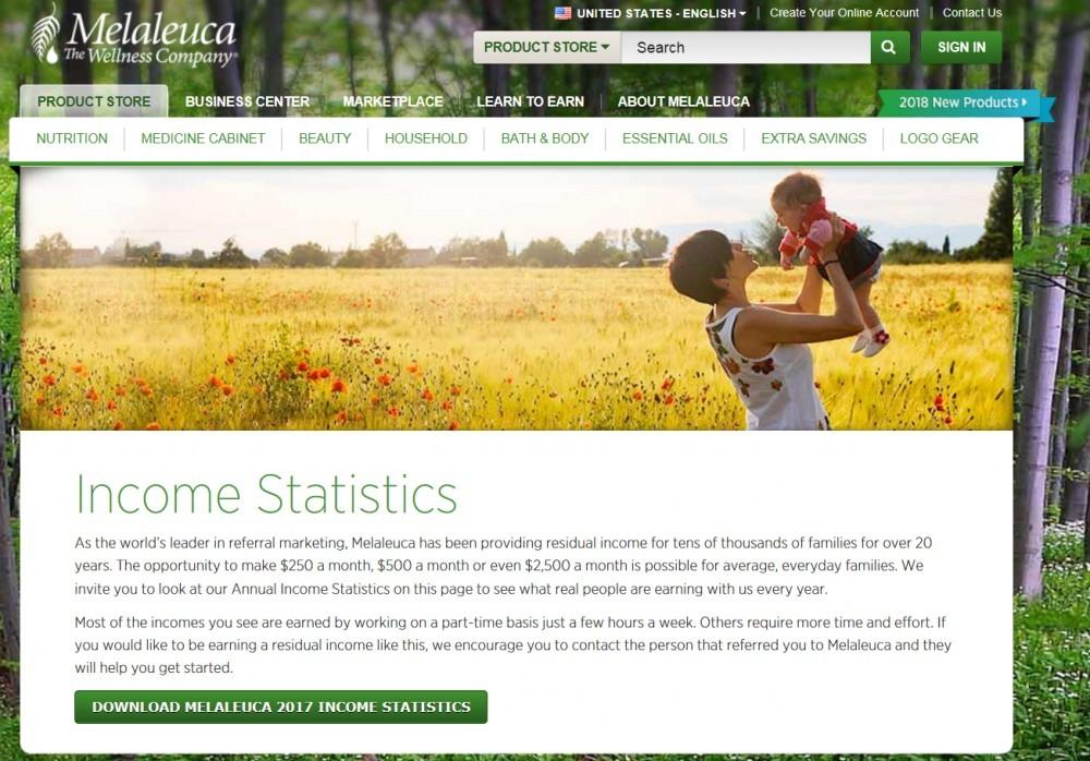 Melaleuca Home Business Review