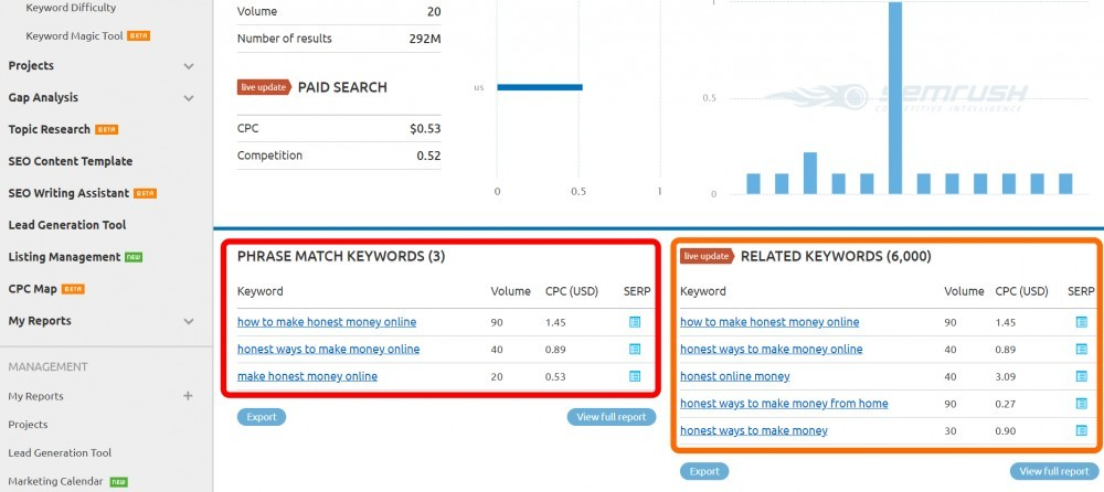 phrase & related keywords match