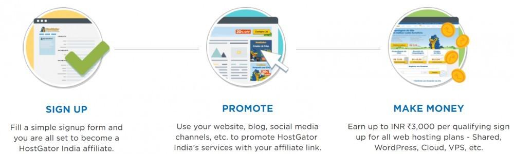 3 basic steps for earning money online via Hostgator