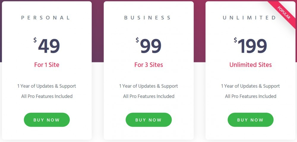 Elementor's pricing table (extracted from official site)