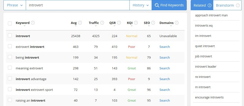 what is the best free keyword research tool