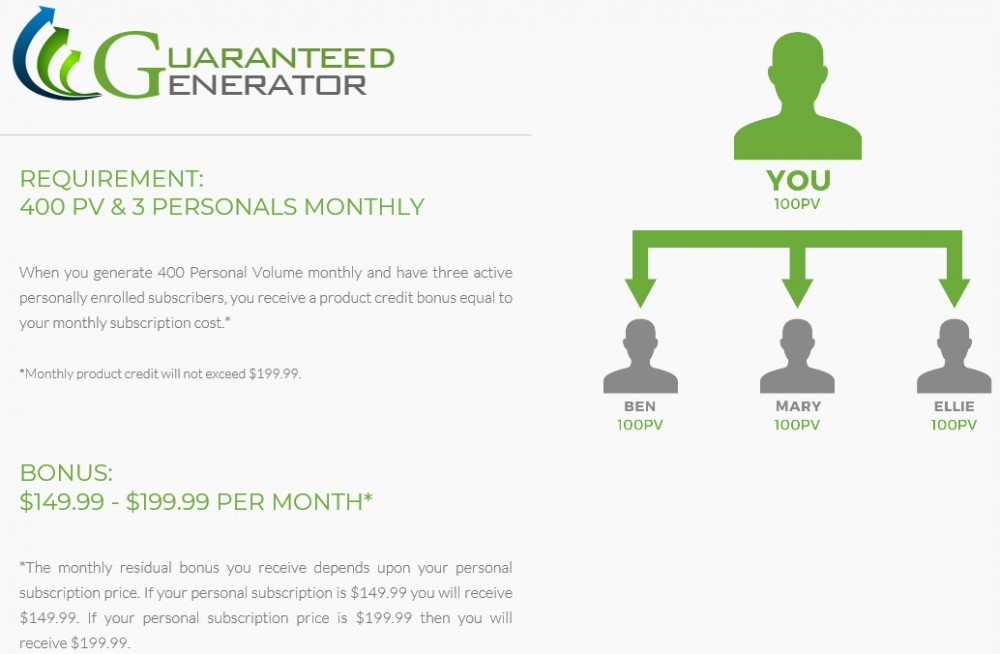 Wealth Generators' Guaranteed Generator rank