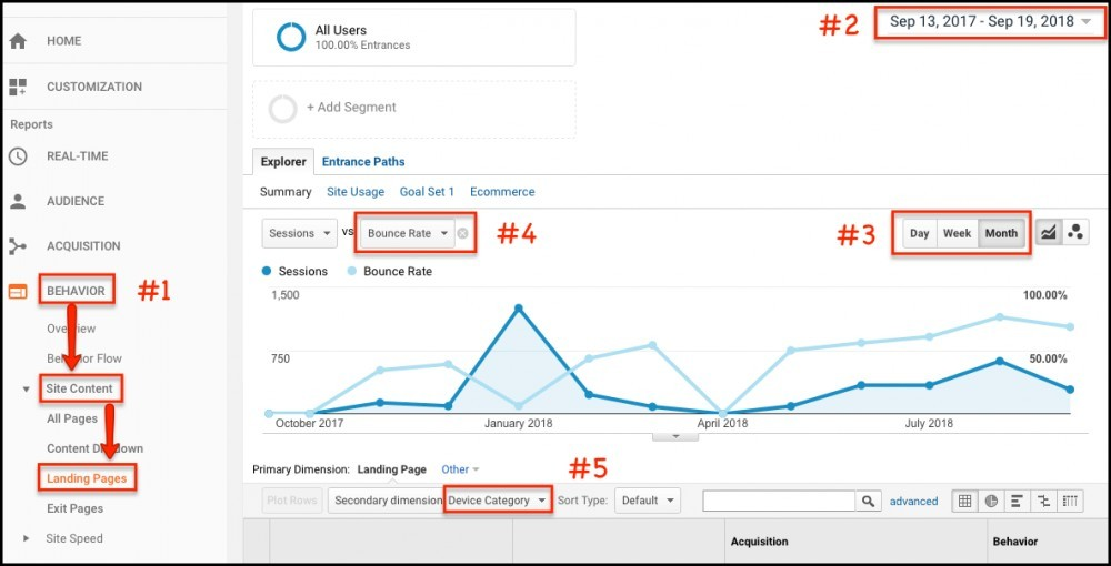 google bounce rates in analytics