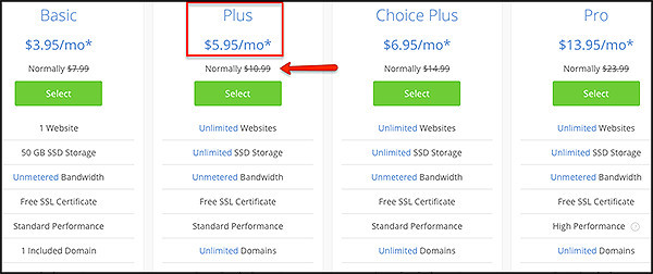 extra costs to get hosting service