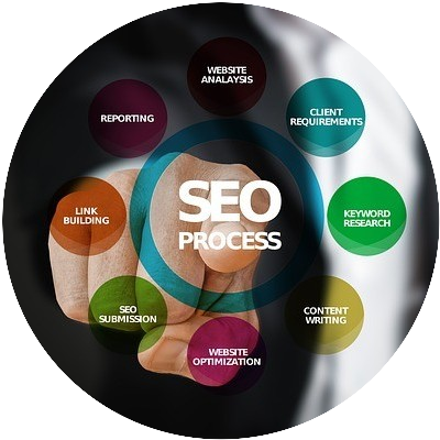 free online marketing courses to learn about SEO