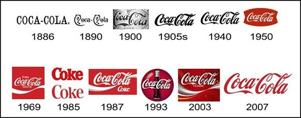 product branding examples of coca-cola