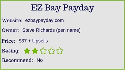EZ Bay Payday Review stats