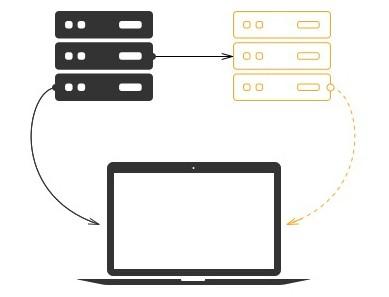 web-hosting-comparison-siterubix-hosting