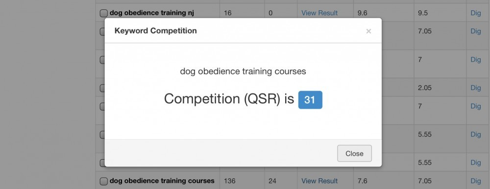 Dog obedience QSR