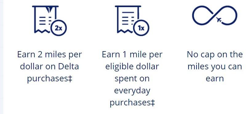 delta loyalty program