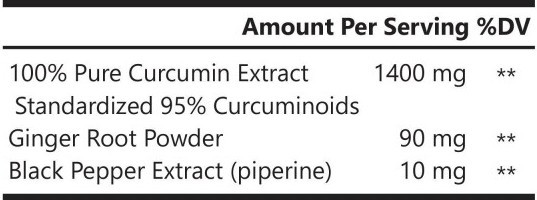 Natures Nutrition Turmeric Curcumin 100 Percent Pure Extract Review - Ingredients (Supplement Facts)
