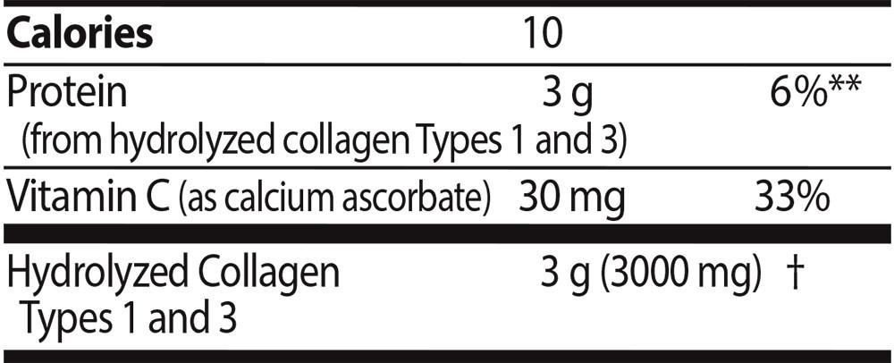 Doctor's Best Collagen Tablets Ingredients