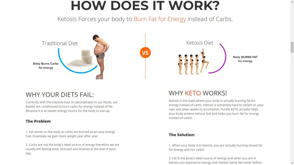 Purefit Keto Review – How Does It Work