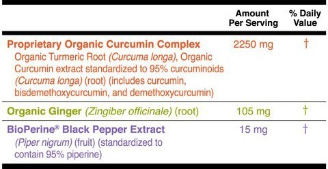 NatureWise Curcumin Ingredients (Supplement Facts)