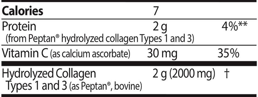 Doctor's Best Collagen Capsules Ingredients