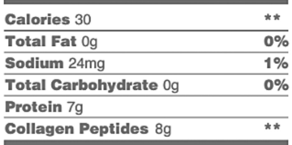 Further Food Collagen Peptides Protein Powder Ingredients