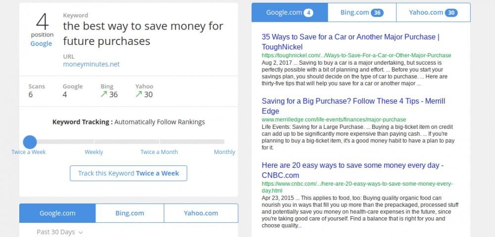 Measure Your Website Ranking Status