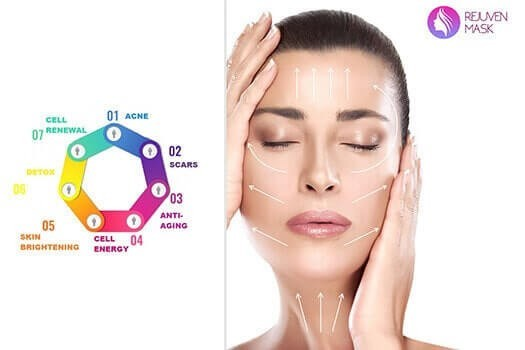 rejuven facial mask usage