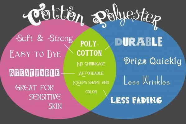 Cotton Slipper Socks versus Polyester Slipper Socks