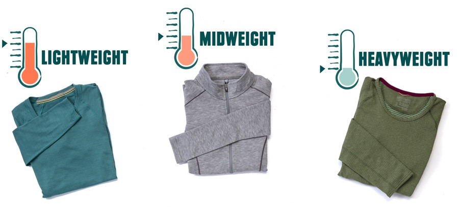 Choosing the right weight base layer for your thermal underwear