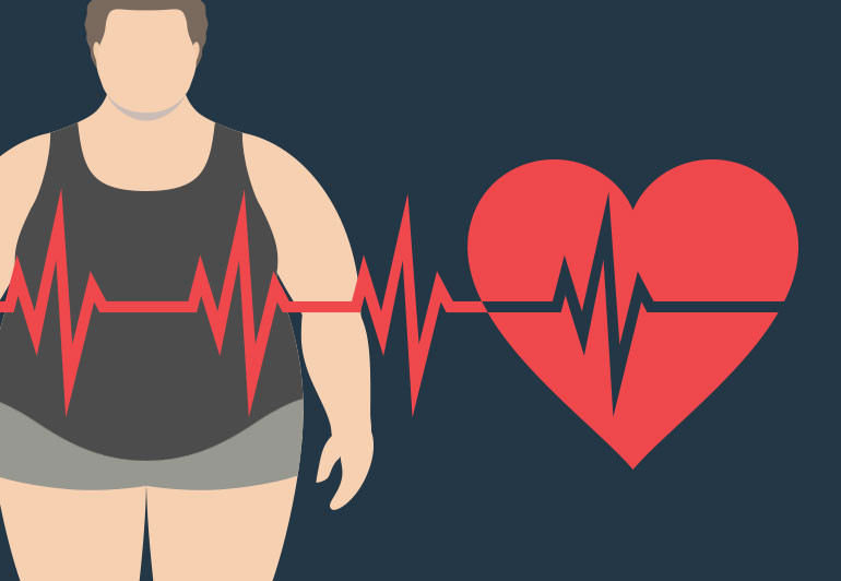 Minimizing the risk of weight gain and obesity