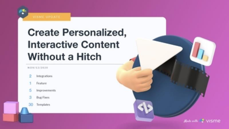 Create Interactive And Personalized Content