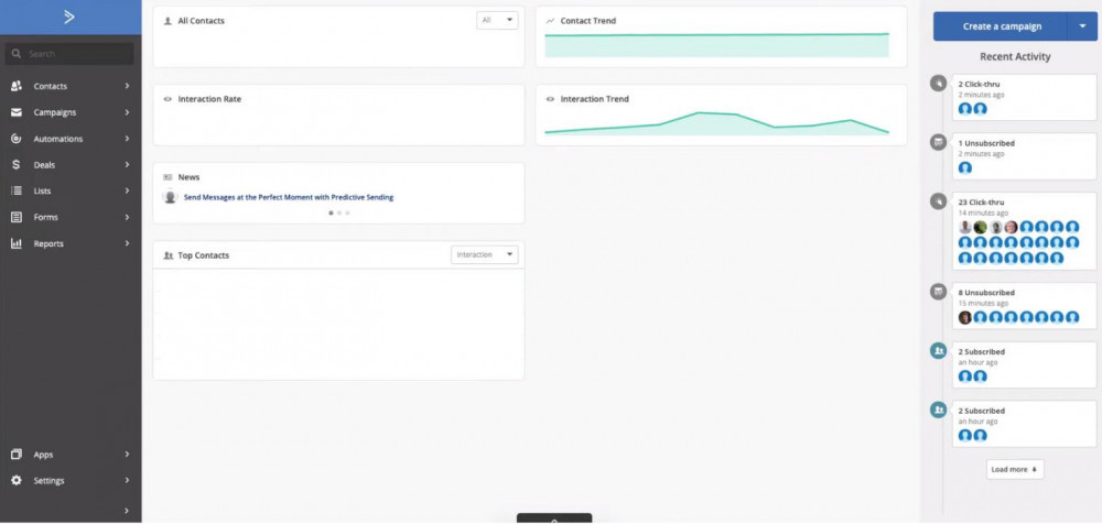  A well-designed and user-friendly ActiveCampaign's dashboard