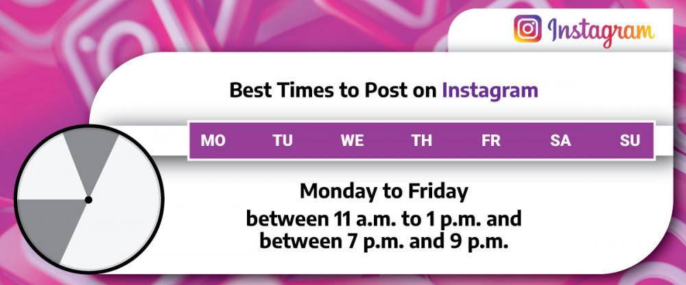 Post During Peak User Hours