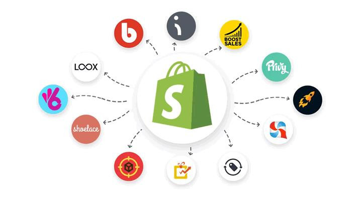 Shopify After Sign-Up