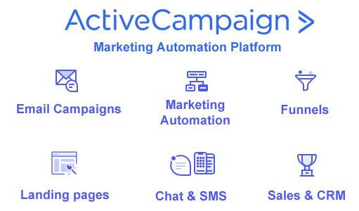 ActiveCampaign Solutions