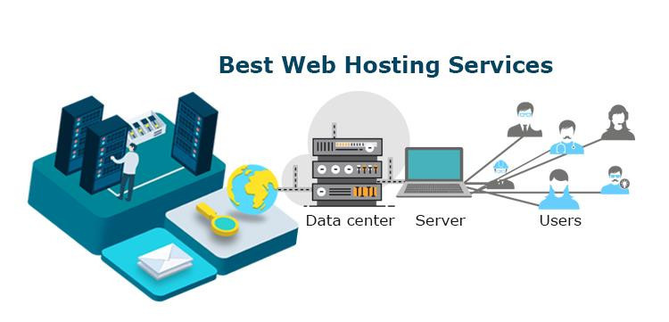Purchase Secure And Scalable Website Hosting