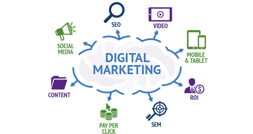 What is digital marketing in the 21st century?