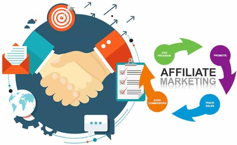 Benefits Of Joining Affiliate Networks