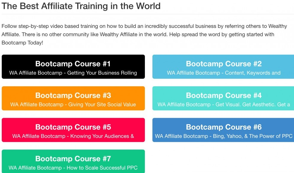 Wealthy Affiliate 7 Course Training Program to learn how to make money online