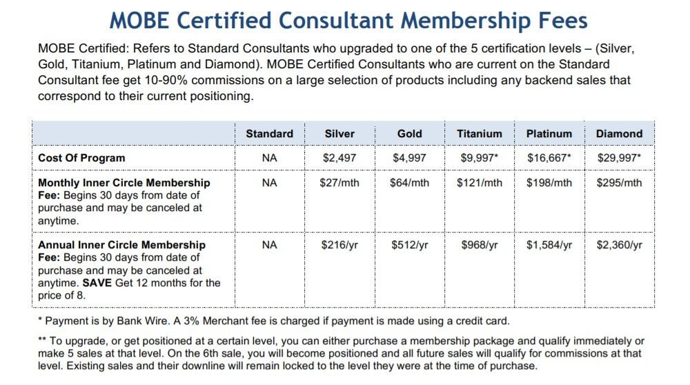 mobe certified consultant memberships