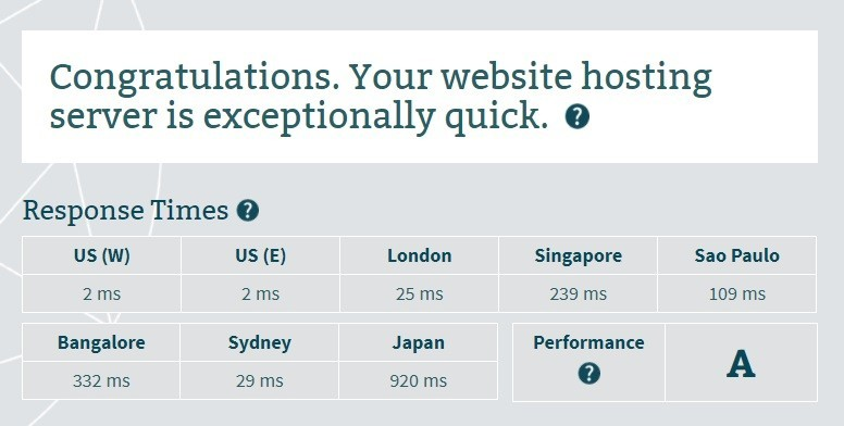 website hosting server speed