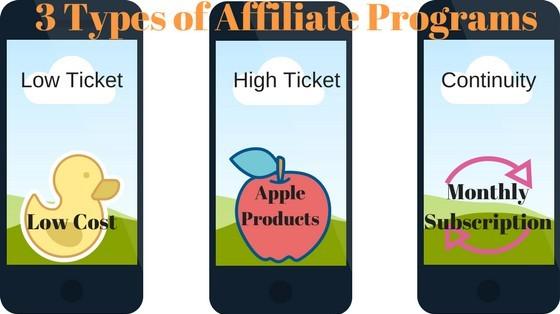 3 types of affiliate programs
