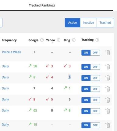 Jaaxy SiteRank tracking