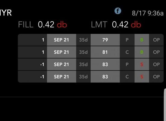 IYR option trade