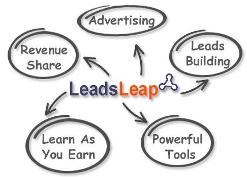 LeadsLeap Marketing Platform