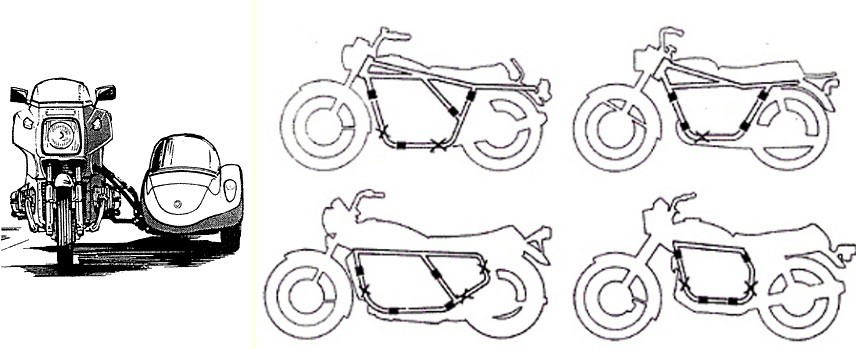 Sidecar Attachment Guide