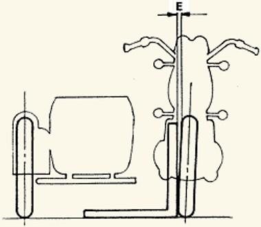 Vertical Lean Diagram