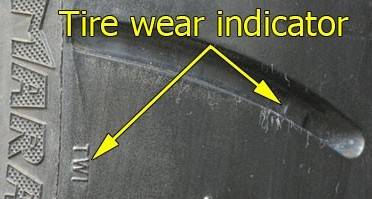 Tyre Wear Indicator