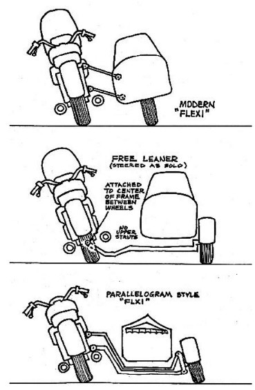 Sidecar Combinations