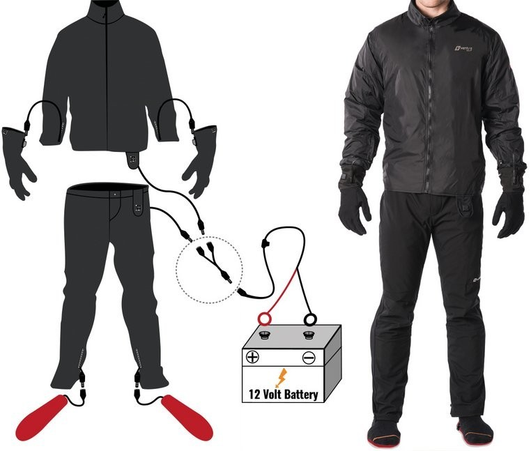 Venture Heated Pant Liner connection