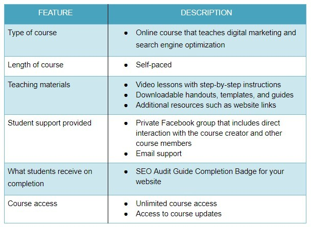 SEO Audit Guide Course in a Nutshell