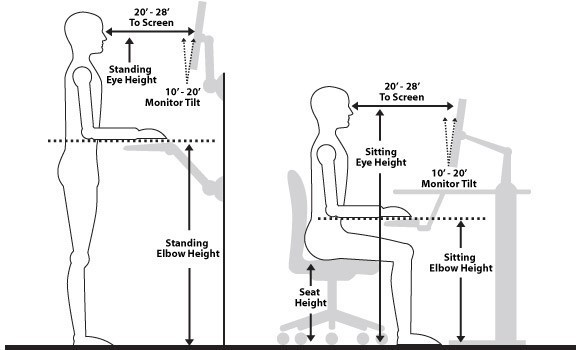 Proper ergonomics seated/standing Sit-Stand Desktop Workstation