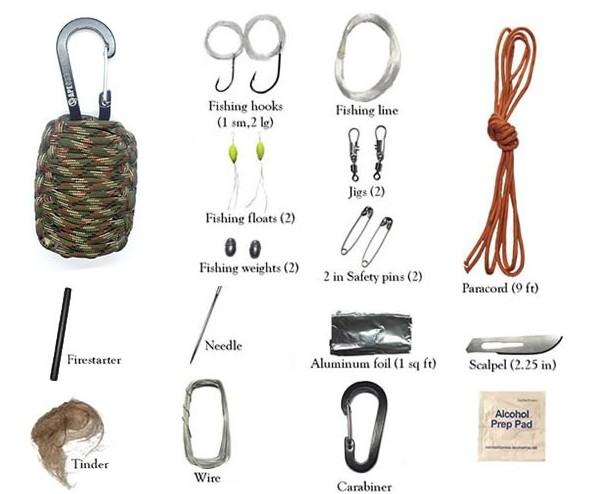 Contents of Survival Grenade